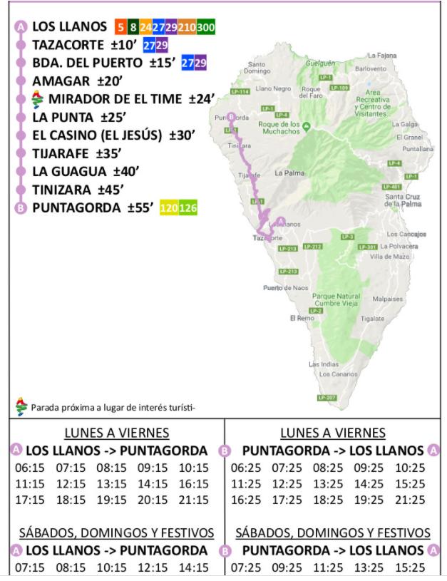 Puntagorda Fahrplan Bus Linie 110